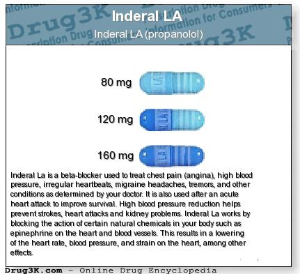 Propranolol La Dosage Forms