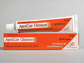 ApexiCon - patient information, description, dosage and